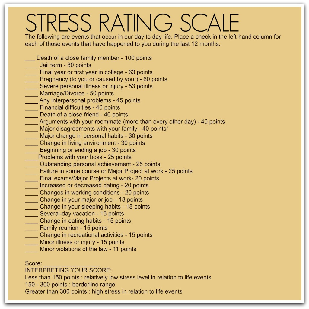 stress rating scale image
