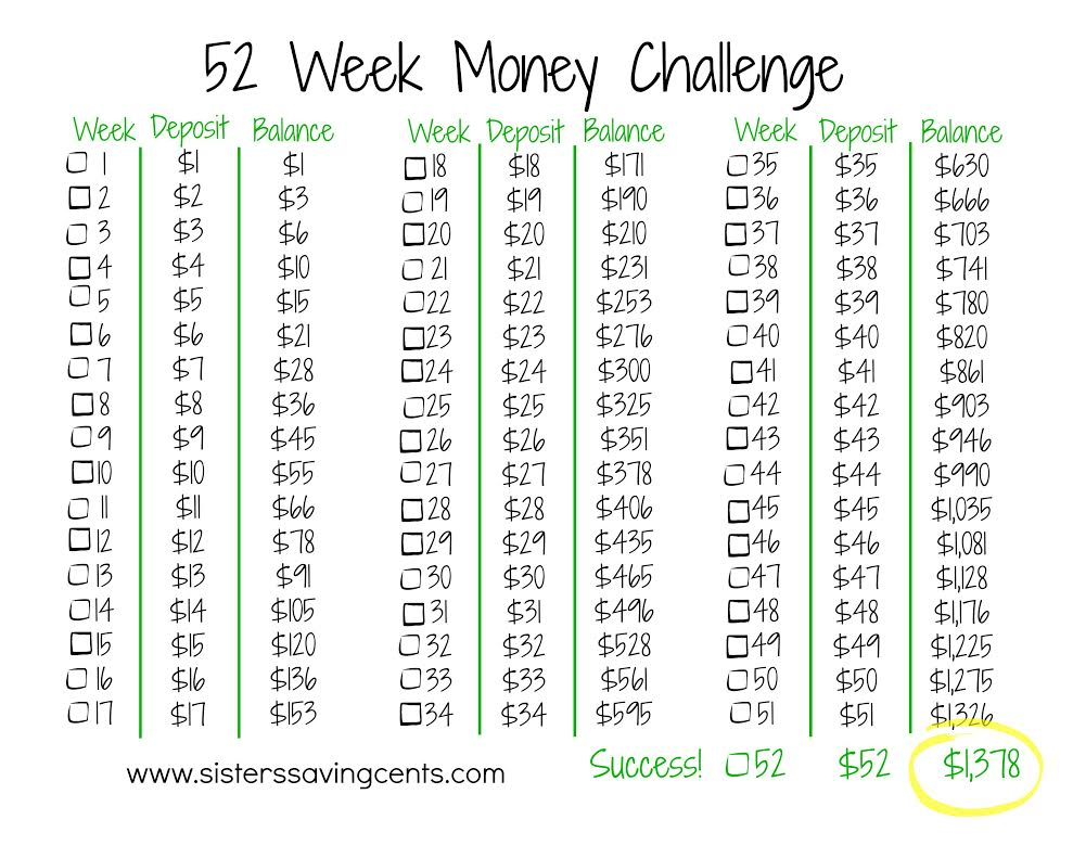 52-week-money-challenge_bernettastyle.com